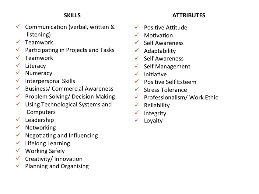 list of job skills